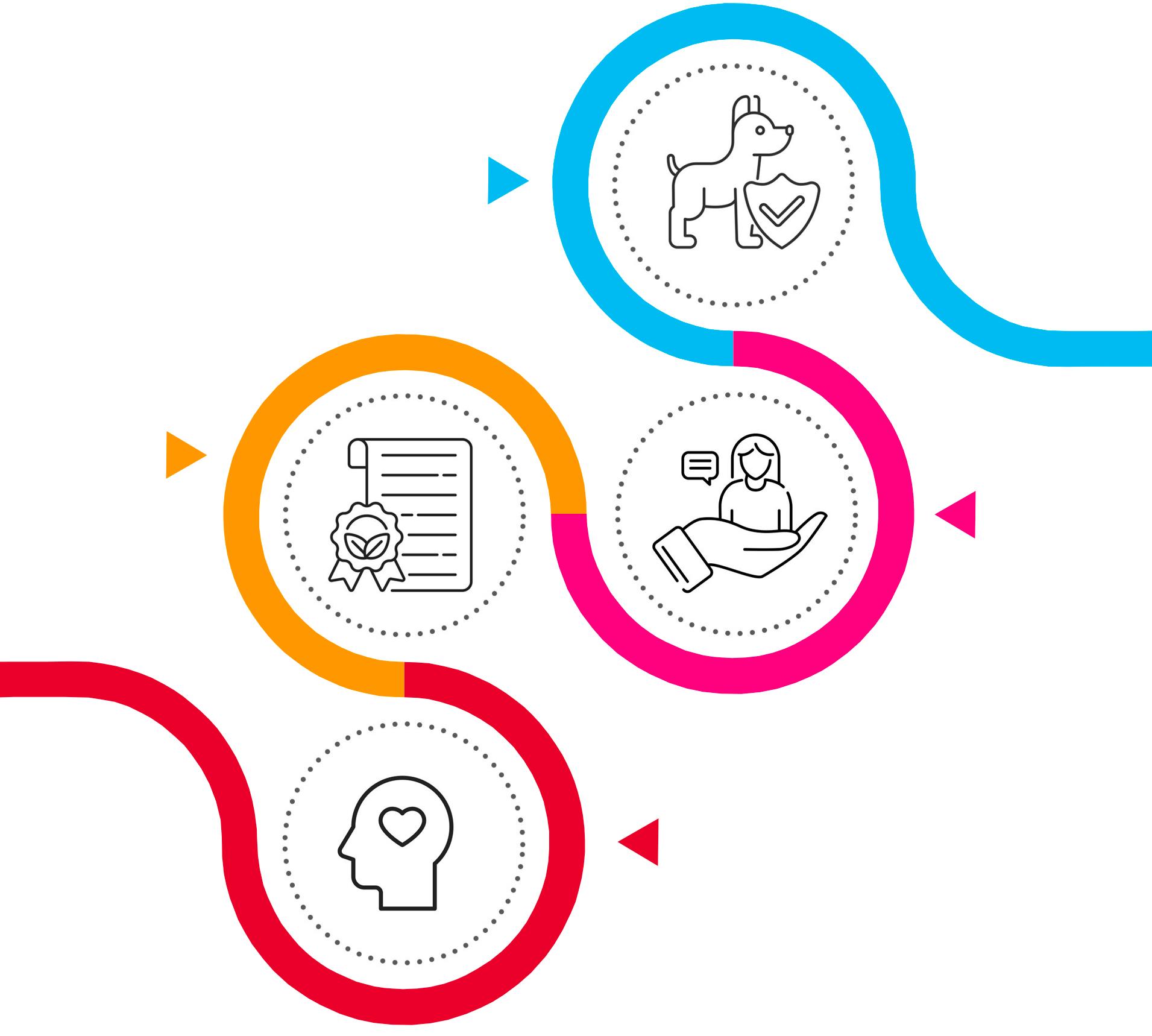 Percorsi di Valore - Web App